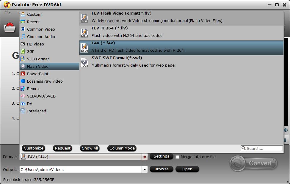 F4V FLV format