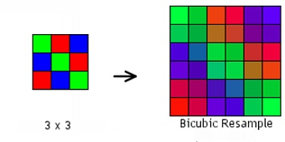 bicubic interpolation