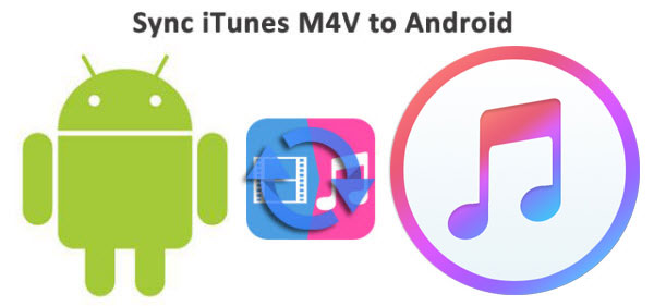 itunes to android How to Get iTunes Movies Music on Nokia 8 for Playback