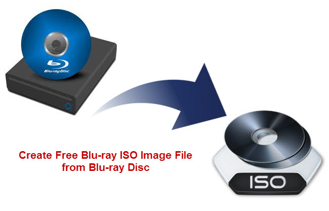 How can I make Blu-ray ISO files from my Blu-ray movie?