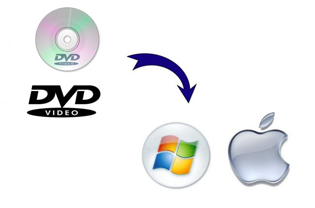 How to convert DVD chapters from source disc to play on mobile devices?