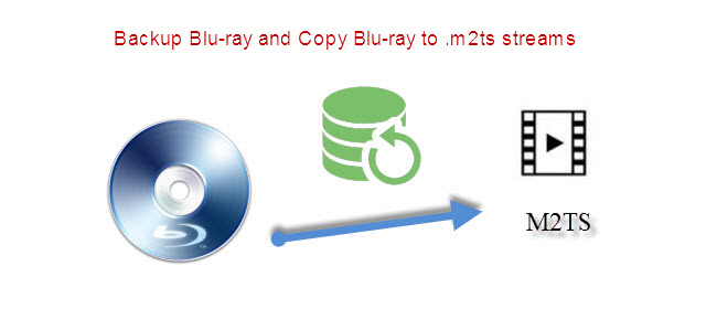 Backup Blu-ray and Copy Blu-ray to .m2ts streams
