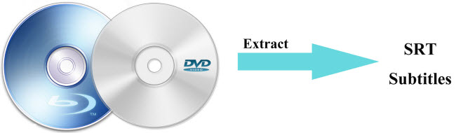 Easy Solution to Extract Blu-ray DVD SRT Subtitle File