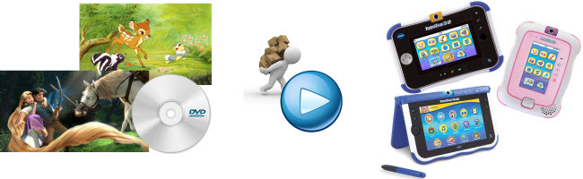 Play Kid DVD Films on InnoTab MAX/InnoTab 3S Plus/InnoTab 3 Plus