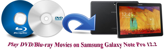 How Do I Play DVD/Blu-ray Discs on Samsung Galaxy Note Pro 12.2?