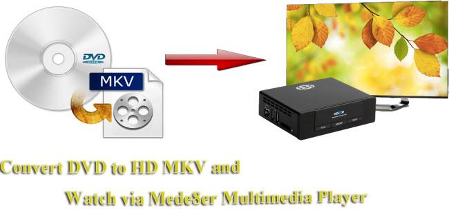 Convert DVD to HD MKV for Enjoyment via Mede8er Multimedia Player at Home or Holiday Home