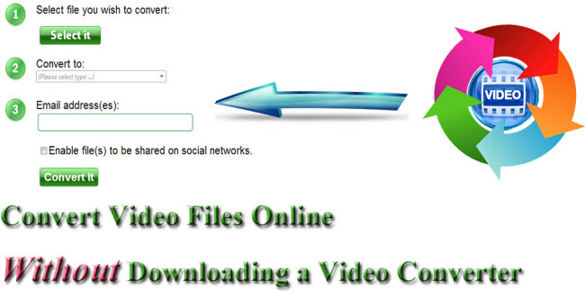 Top 7 Online Video Converters