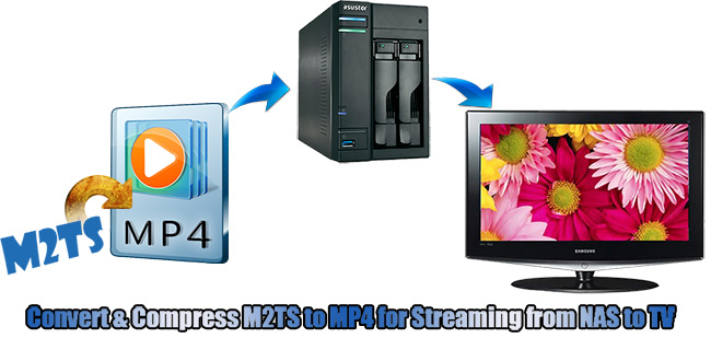 Convert and Compress HD M2TS to MP4 for Streaming to TV from NAS