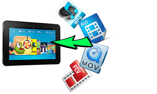 Recommended File Formats for Amazon Kindle Fire Tablets