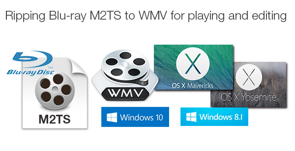 Convert Blu-ray M2TS to WMV for Playing and Editing