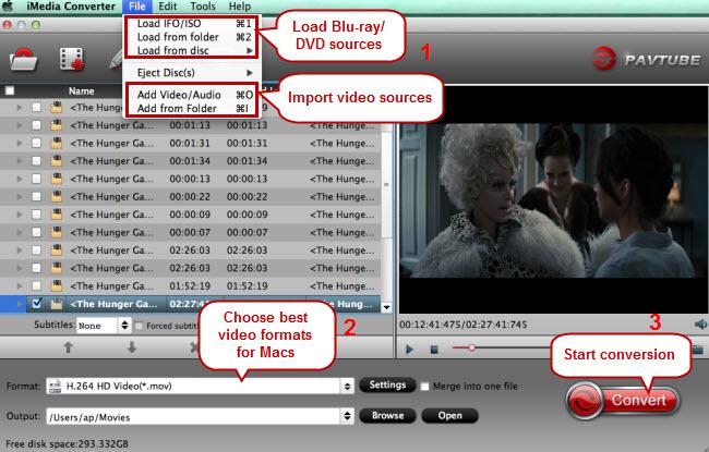 Mac (Mac Pro, MacBook, iMac, MacMini) Supported Video Formats