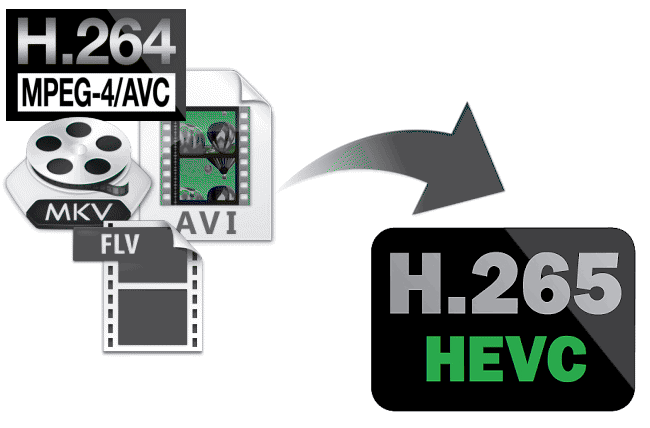 How to transcode H.264, XviD, MP4, MKV, AVI, FLV, XAVC to H.265 MP4?