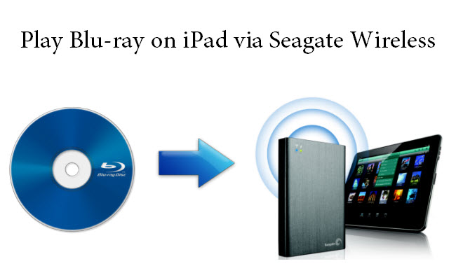 Rip Blu-ray to MP4 for watching on iPad via Seagate wireless