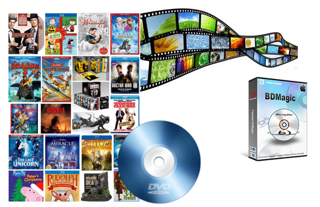 How to rip & copy DVD on Mac Yosemite with DVDFab Alternative?