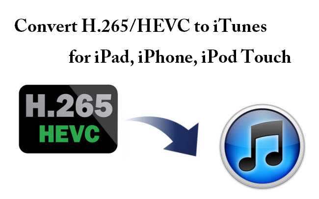 H.265 to iTunes Converter - Sync HEVC Video to iPad/iPhone/iPod touch