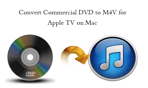 How do I play DVDs through Apple TV on my HD TV via Mac?