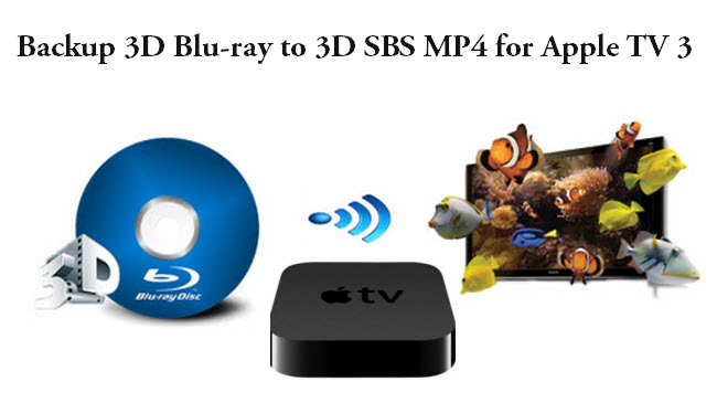 Backup 3D Blu-ray Monsters vs. Aliens to 3D SBS MP4 for Apple TV 3