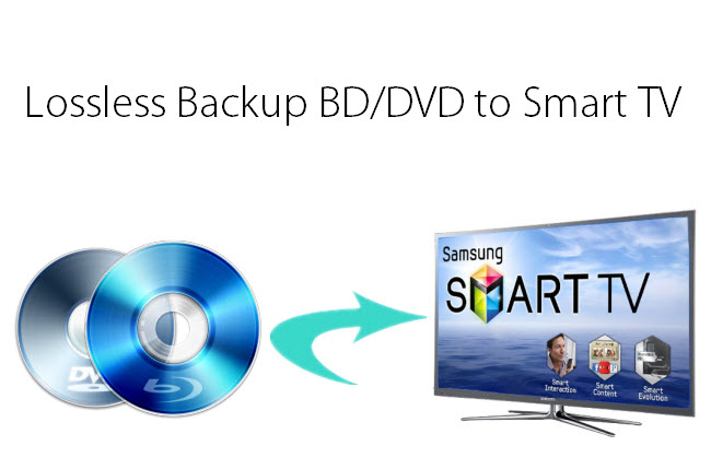 Best Way to Play BD/DVD on Samsung Smart TV without Quality Loss