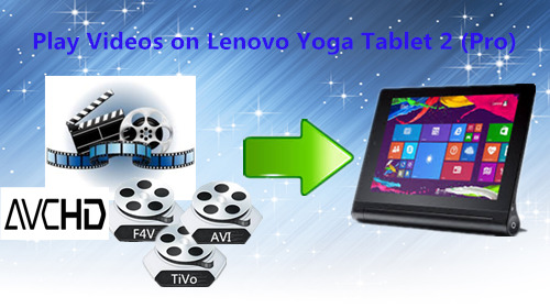 Play Videos on Lenovo Yoga Tablet 2 (Pro)