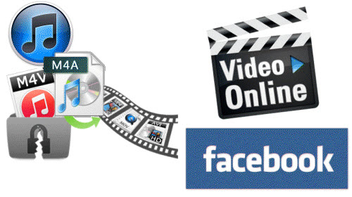 How to share iTunes movie clips on Facebook with Pavtube ChewTune?