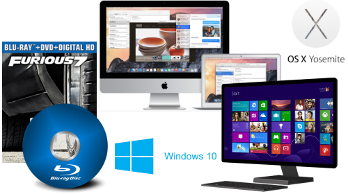 How to backup Blu-ray Furious 7 on Mac OS X Yosemite and Windows 10?