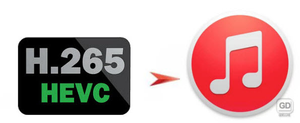 How to import H.265 to iTunes for iPhone/iPad/iPod on Mac