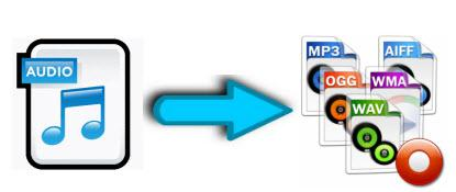 How to compress WAV MP3 Files to Small Size Window Mac
