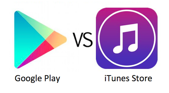 Transfer and Move iTunes DRM Movies to Google Play for accessing Across Android Devices