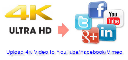 Upload 4K Videos to YouTube/Facebook/Vimeo