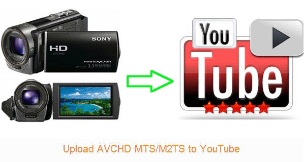 Upload AVCHD MTS/M2TS to YouTube with Best Formats and Settings