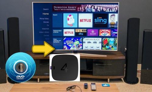 Rip DVD to Roku 4 in H.265 MP4/MKV for Samsung 4K TV