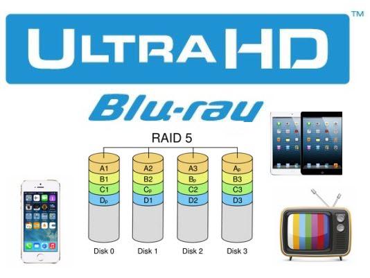 Store Blu-rays to Raid-5 NAS for TV-Set/iPad/iPhone