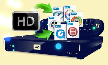 Get BD MP4 files recognized by WDTV Media Player
