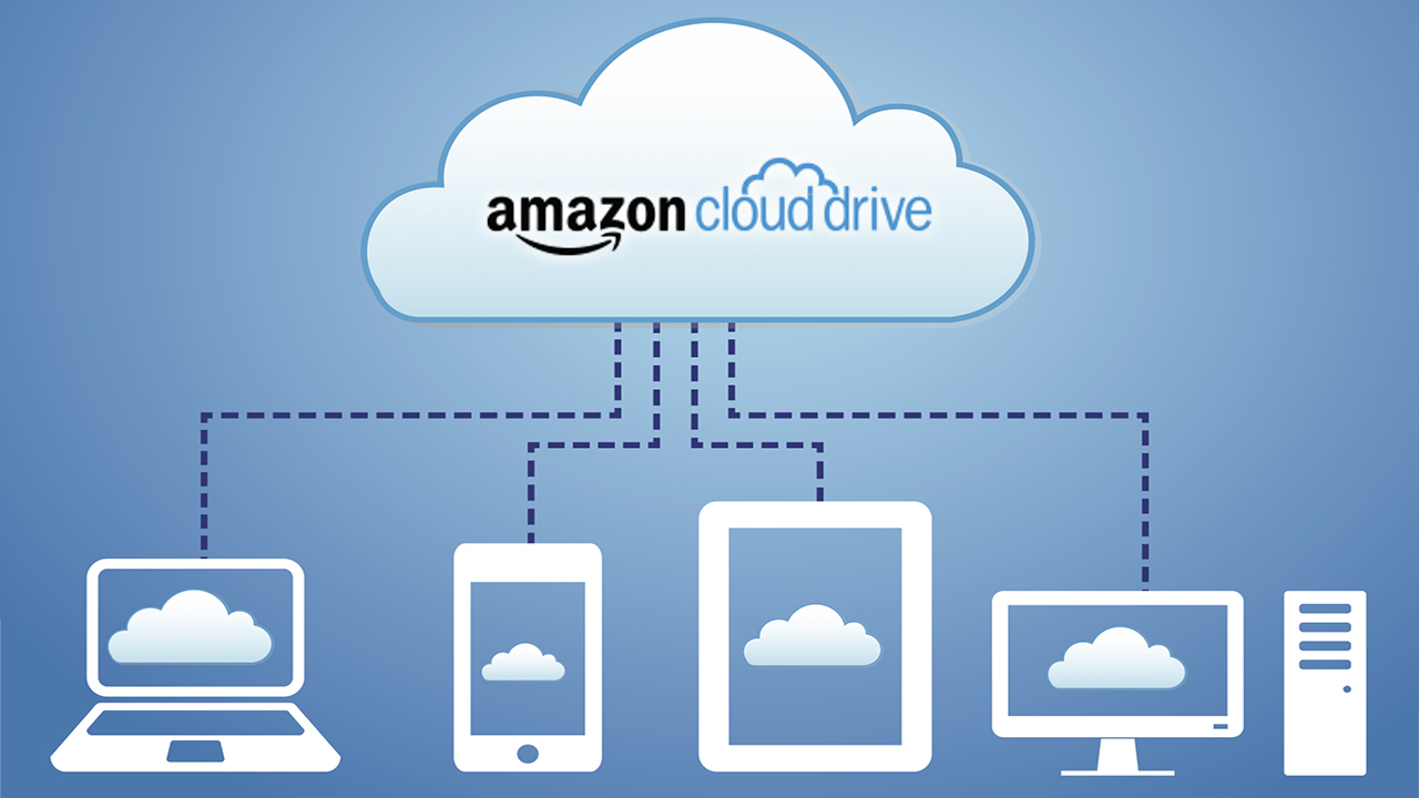 Backup Blu-ray/DVD for Amazon Cloud Drive Account Website or Mobile App Viewing