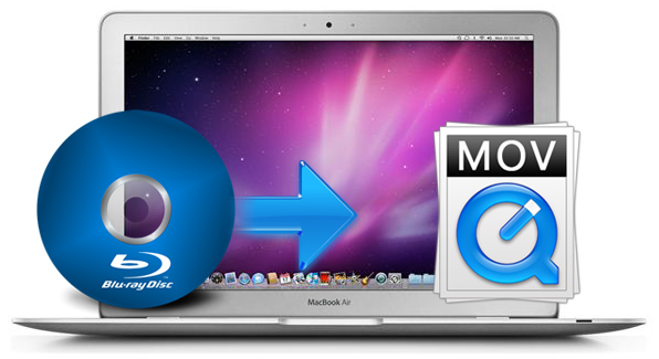 Top Solution to Rip Blu-ray to MOV on Mac/PC