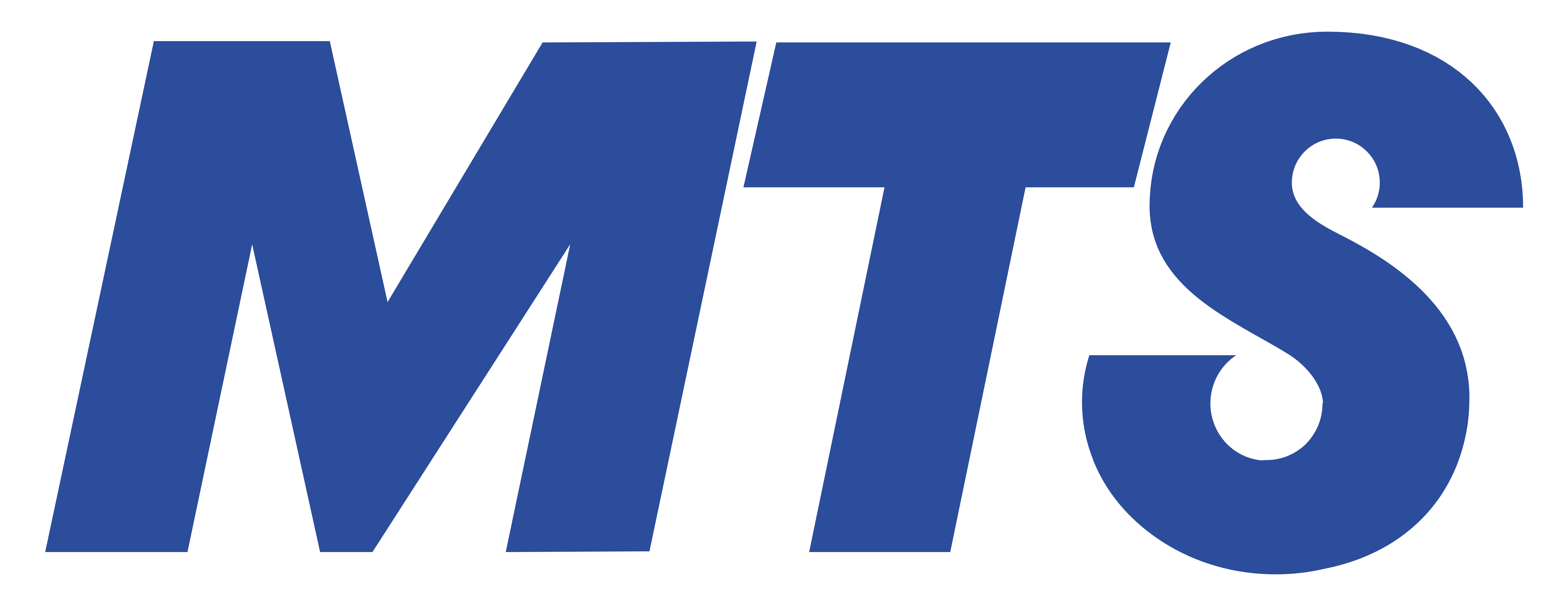 2 Ways to Convert MTS to MP4
